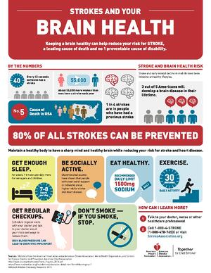 Strokes and Your Brain Health Infographic from the American Stroke Association & American Heart Association